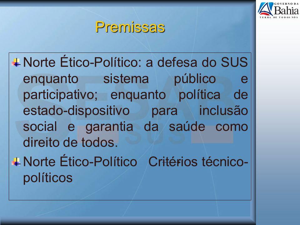 Premissas Norte Ético-Político: a defesa do SUS enquanto sistema público e participativo; enquanto política de estado-dispositivo para inclusão social