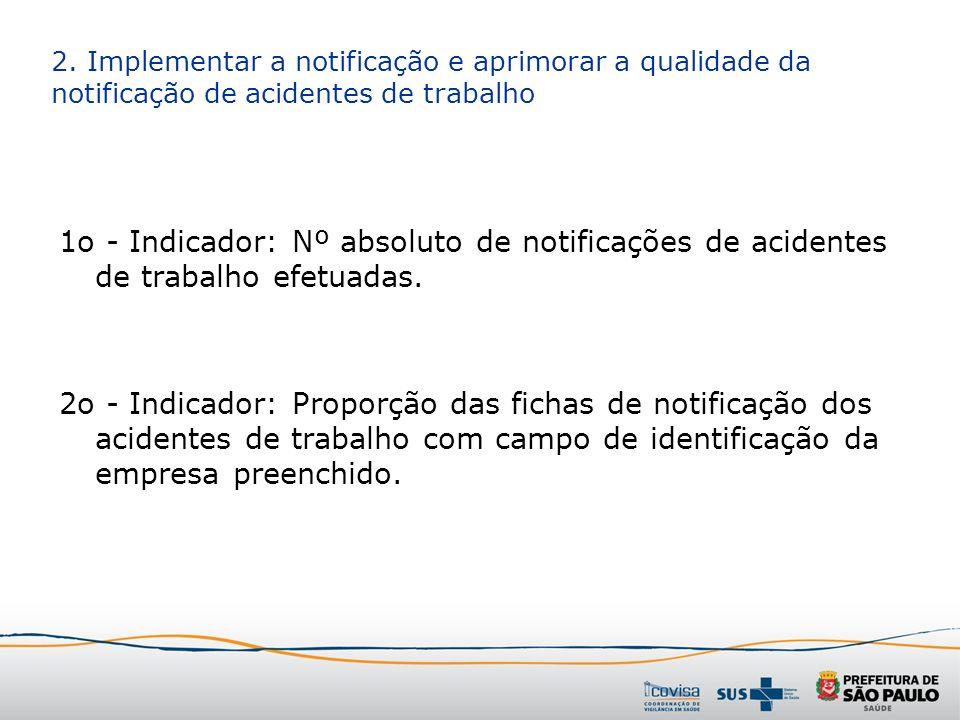 2. Implementar a notificação e aprimorar a qualidade da notificação de acidentes de trabalho 1o - Indicador: Nº absoluto de notificações de acidentes