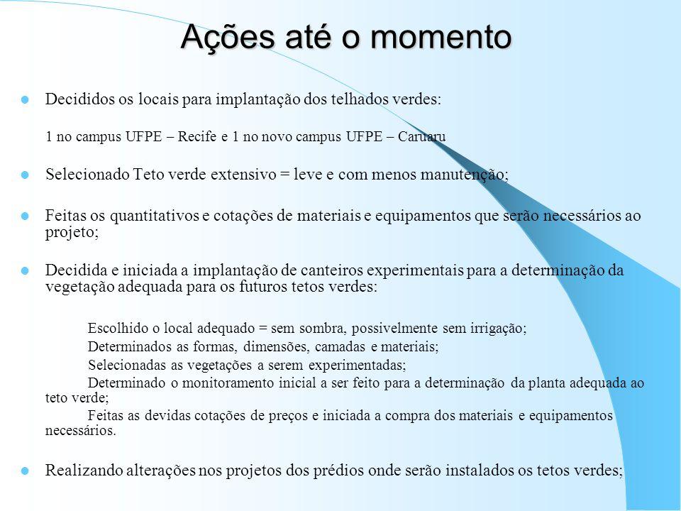 Ações até o momento Decididos os locais para implantação dos telhados verdes: 1 no campus UFPE – Recife e 1 no novo campus UFPE – Caruaru Selecionado