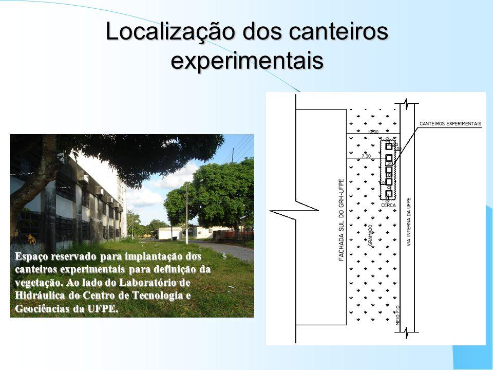 Espaço reservado para implantação dos canteiros experimentais para definição da vegetação. Ao lado do Laboratório de Hidráulica do Centro de Tecnologi