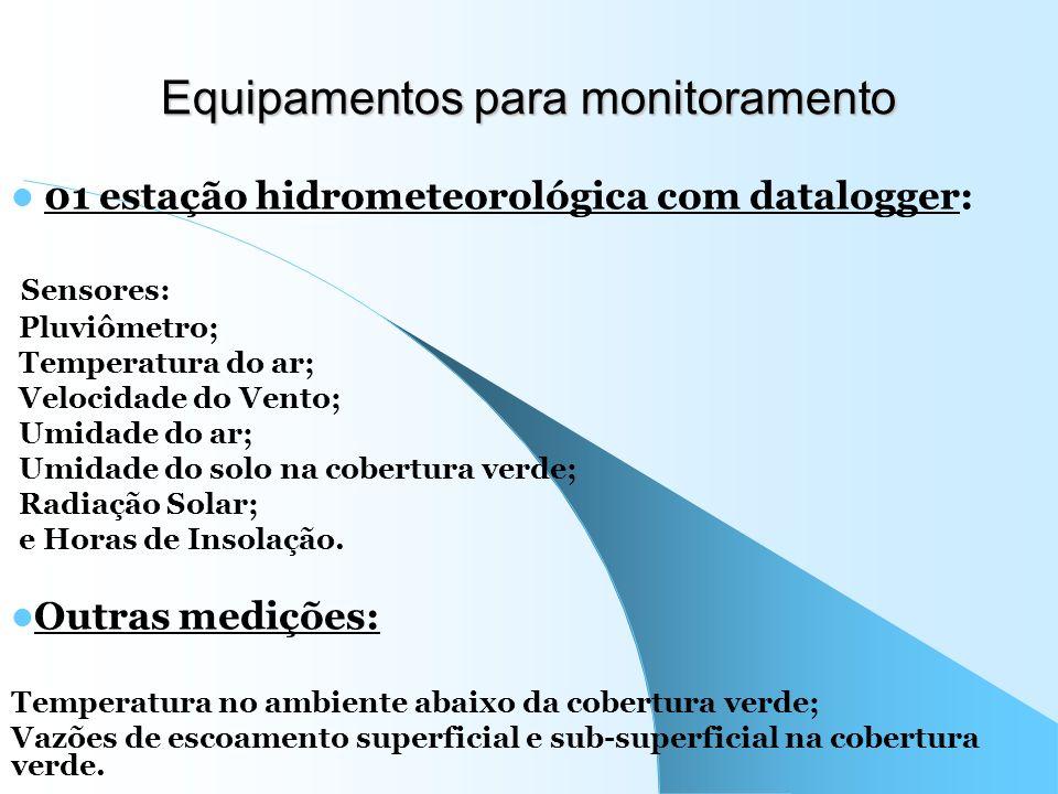 Equipamentos para monitoramento 01 estação hidrometeorológica com datalogger: Sensores: Pluviômetro; Temperatura do ar; Velocidade do Vento; Umidade d