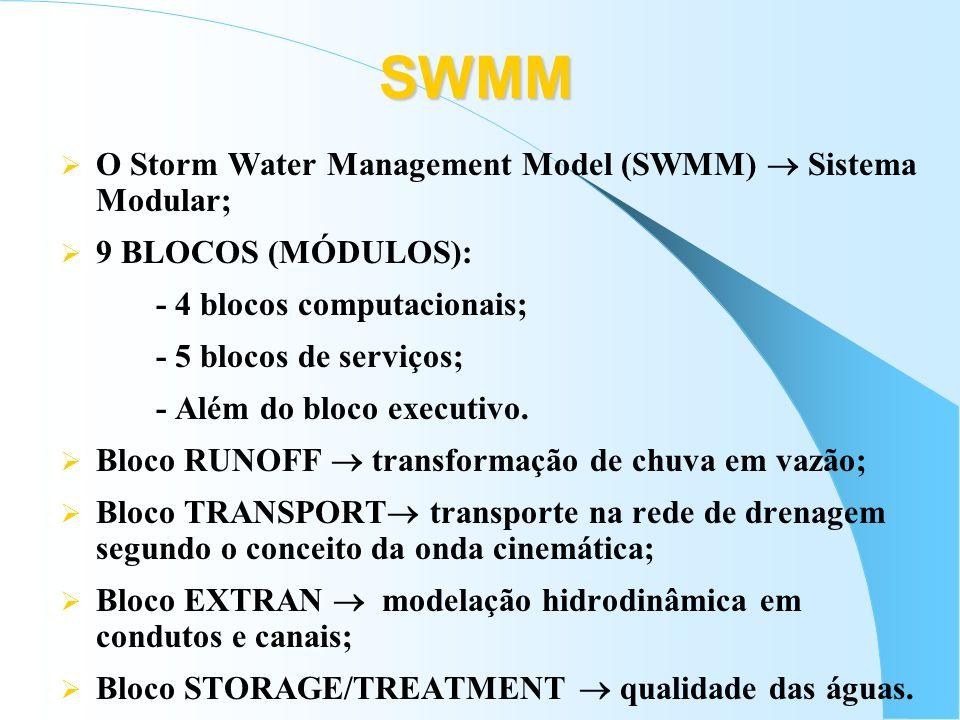 SWMM O Storm Water Management Model (SWMM) Sistema Modular; 9 BLOCOS (MÓDULOS): - 4 blocos computacionais; - 5 blocos de serviços; - Além do bloco exe