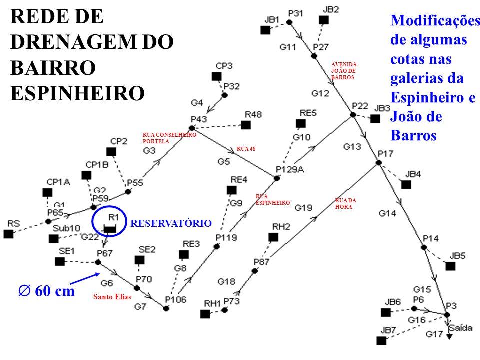 RUA CONSELHEIRO PORTELA RUA 48 RUA ESPINHEIRO RUA DA HORA AVENIDA JOÃO DE BARROS REDE DE DRENAGEM DO BAIRRO ESPINHEIRO Santo Elias RESERVATÓRIO 60 cm