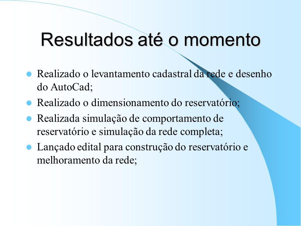 Resultados até o momento Realizado o levantamento cadastral da rede e desenho do AutoCad; Realizado o dimensionamento do reservatório; Realizada simul