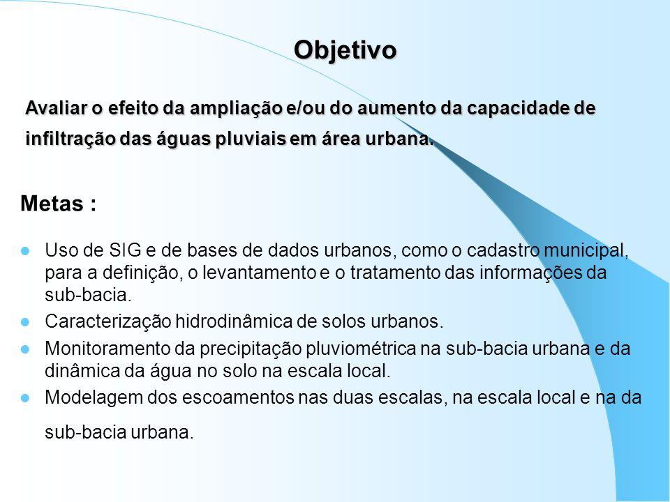Objetivo Metas : Uso de SIG e de bases de dados urbanos, como o cadastro municipal, para a definição, o levantamento e o tratamento das informações da