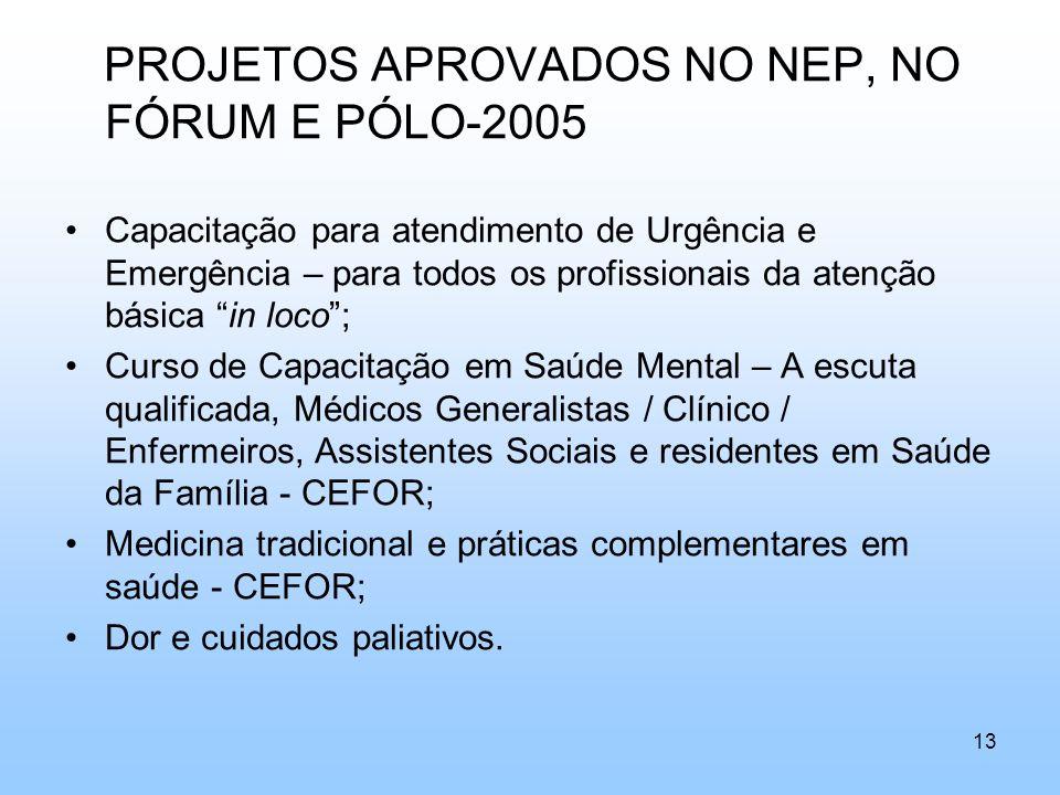 PROJETOS APROVADOS NO NEP, NO FÓRUM E PÓLO-2005 Capacitação para atendimento de Urgência e Emergência – para todos os profissionais da atenção básica