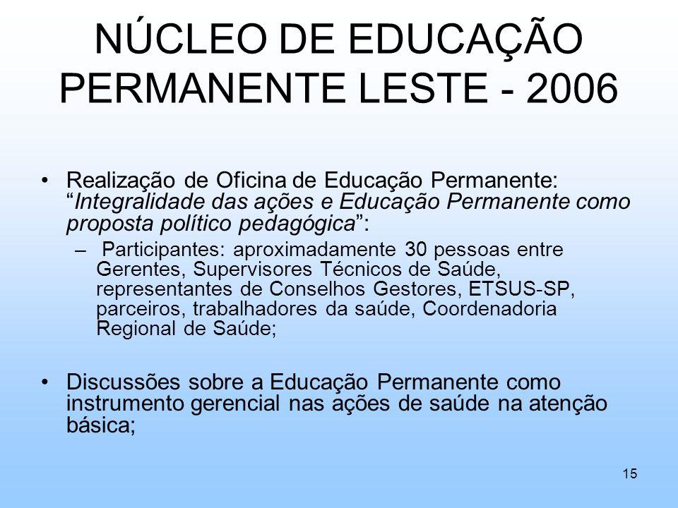 NÚCLEO DE EDUCAÇÃO PERMANENTE LESTE - 2006 Realização de Oficina de Educação Permanente:Integralidade das ações e Educação Permanente como proposta po