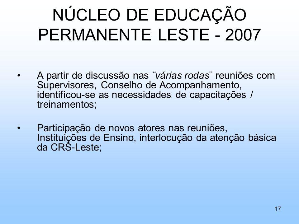 NÚCLEO DE EDUCAÇÃO PERMANENTE LESTE - 2007 A partir de discussão nas ¨várias rodas¨ reuniões com Supervisores, Conselho de Acompanhamento, identificou