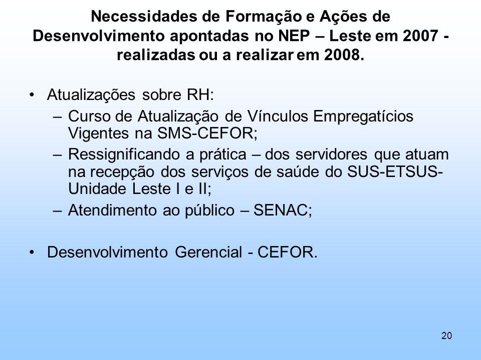 Necessidades de Formação e Ações de Desenvolvimento apontadas no NEP – Leste em 2007 - realizadas ou a realizar em 2008. Atualizações sobre RH: –Curso