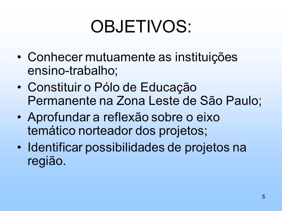 OBJETIVOS: Conhecer mutuamente as instituições ensino-trabalho; Constituir o Pólo de Educação Permanente na Zona Leste de São Paulo; Aprofundar a refl