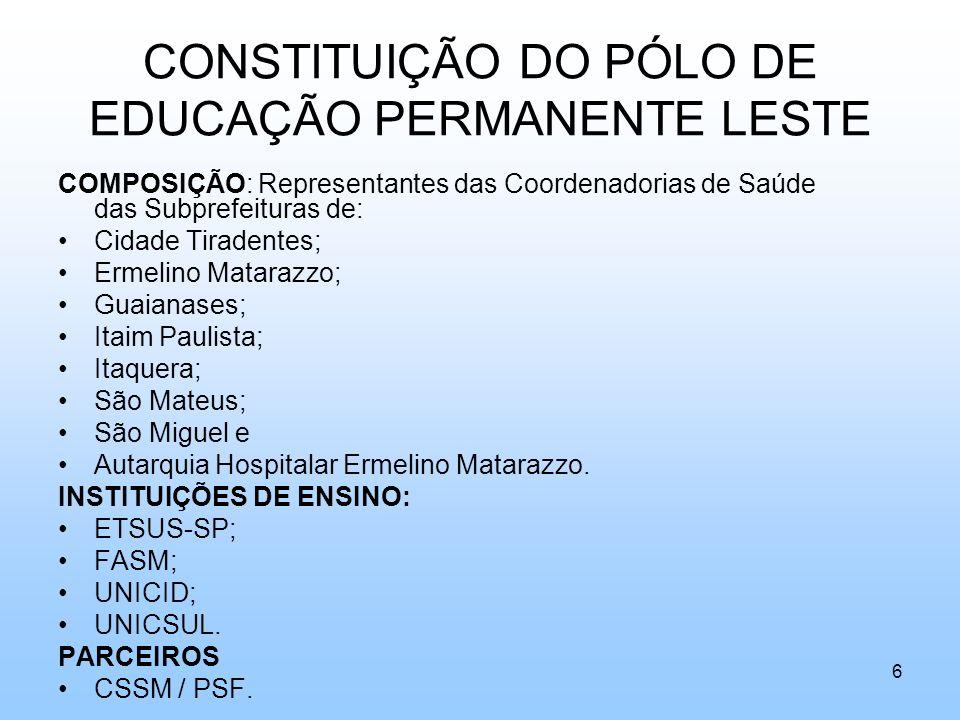 CONSTITUIÇÃO DO PÓLO DE EDUCAÇÃO PERMANENTE LESTE COMPOSIÇÃO: Representantes das Coordenadorias de Saúde das Subprefeituras de: Cidade Tiradentes; Erm