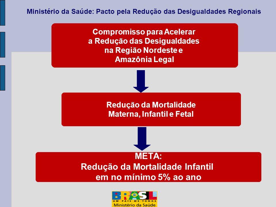 MICRORREGIÃO: Nos municípios sede de microrregião serão estruturados sistemas de referencia ambulatorial e hospitalar para as demandas de maior complexidade incluindo referencia secundária para gestação de alto risco com unidades intermediárias neonatais.
