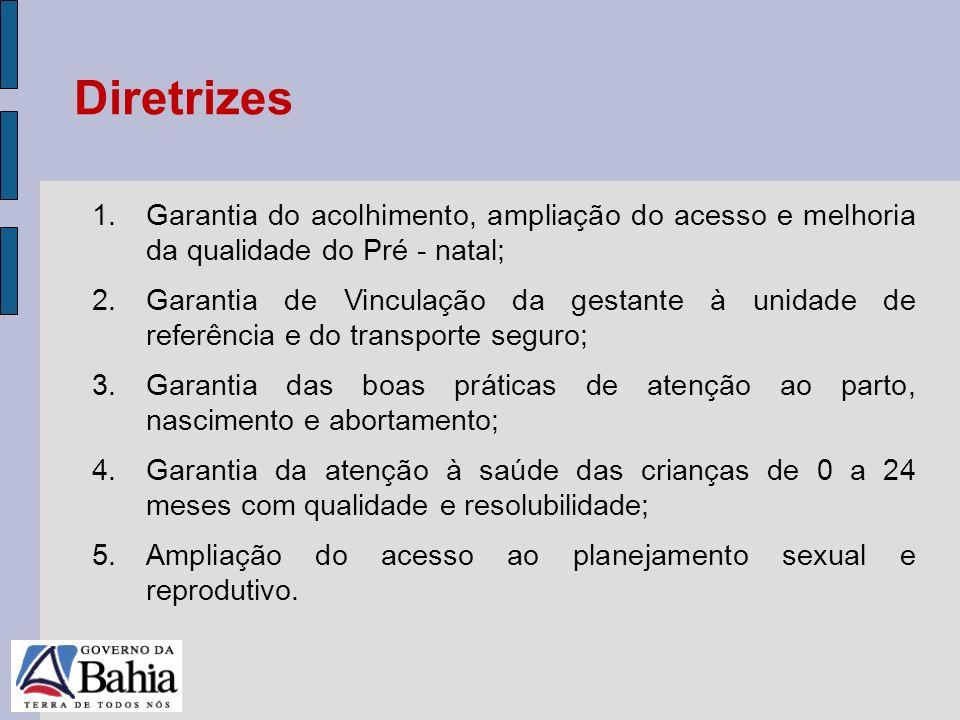 24/05/11 1.Garantia do acolhimento, ampliação do acesso e melhoria da qualidade do Pré - natal; 2.Garantia de Vinculação da gestante à unidade de refe
