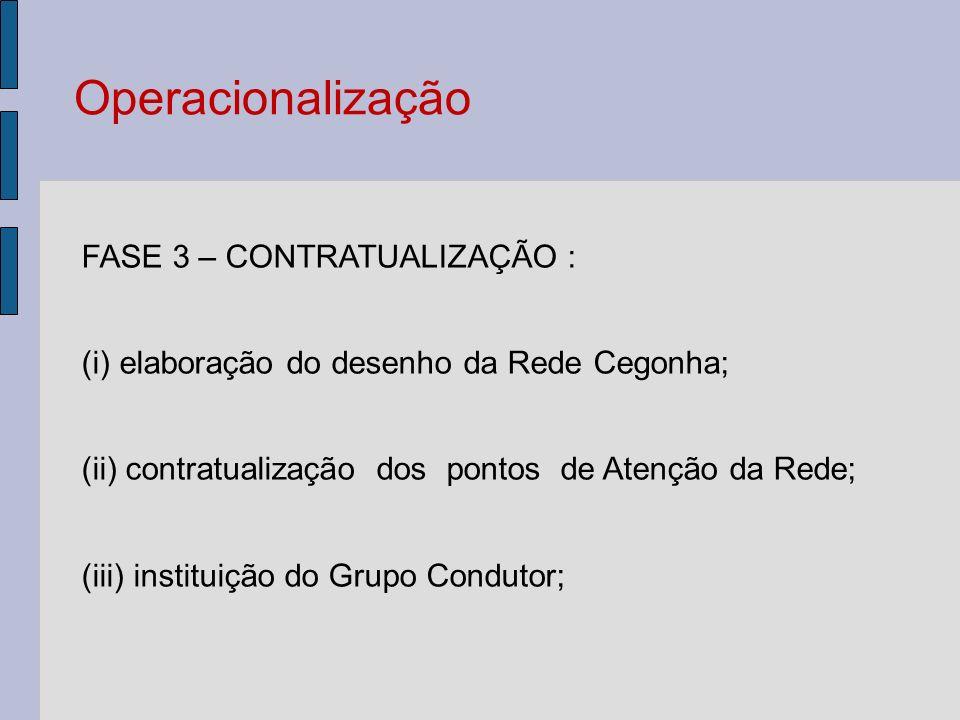 FASE 3 – CONTRATUALIZAÇÃO : (i) elaboração do desenho da Rede Cegonha; (ii) contratualização dos pontos de Atenção da Rede; (iii) instituição do Grupo