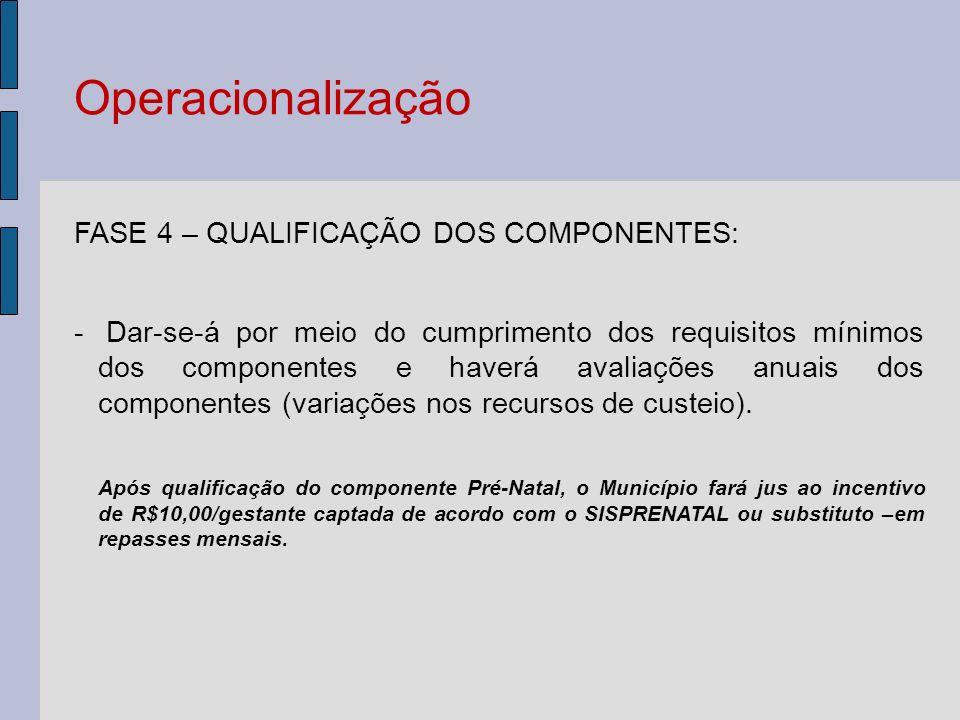 FASE 4 – QUALIFICAÇÃO DOS COMPONENTES: - Dar-se-á por meio do cumprimento dos requisitos mínimos dos componentes e haverá avaliações anuais dos compon