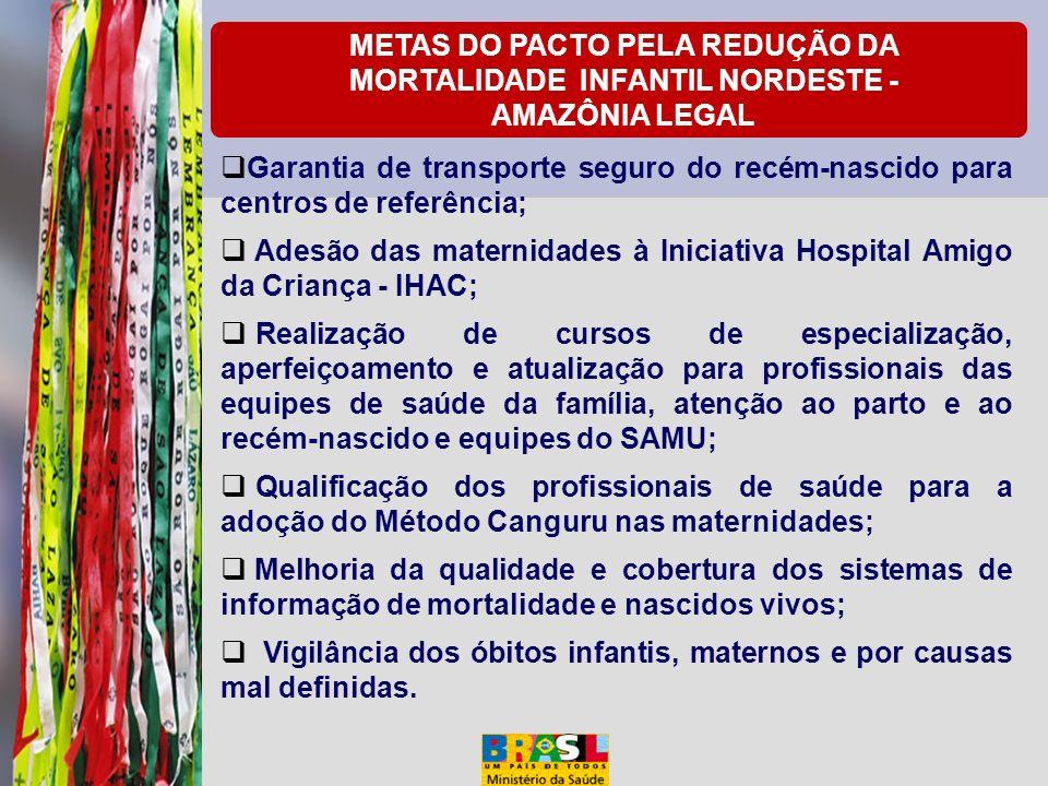 Garantia de transporte seguro do recém-nascido para centros de referência; Adesão das maternidades à Iniciativa Hospital Amigo da Criança - IHAC; Real