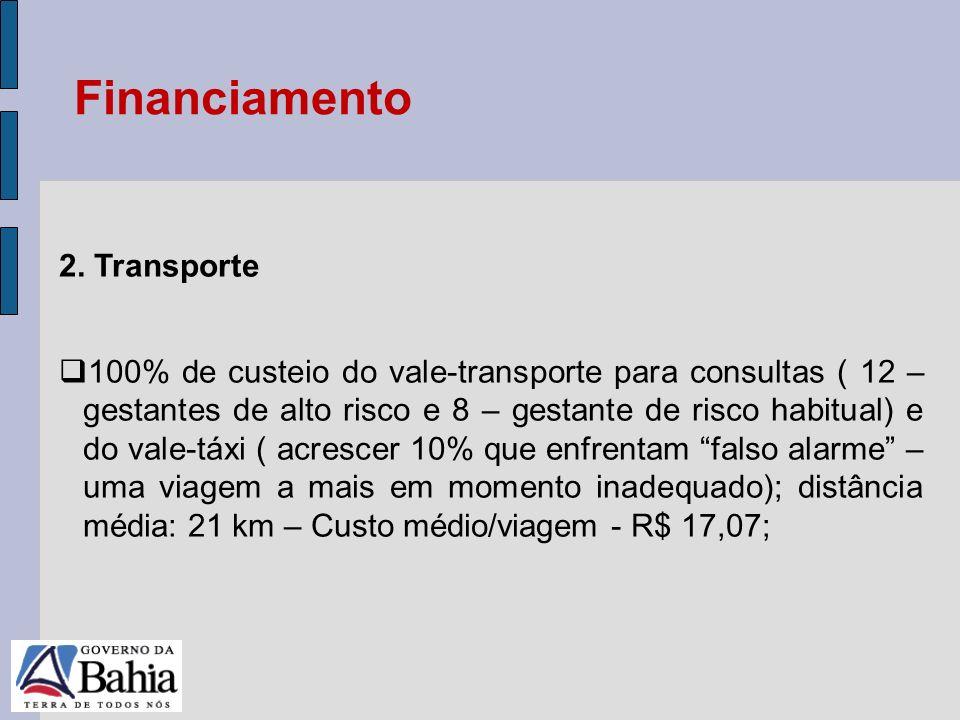 24/05/11 2. Transporte 100% de custeio do vale-transporte para consultas ( 12 – gestantes de alto risco e 8 – gestante de risco habitual) e do vale-tá