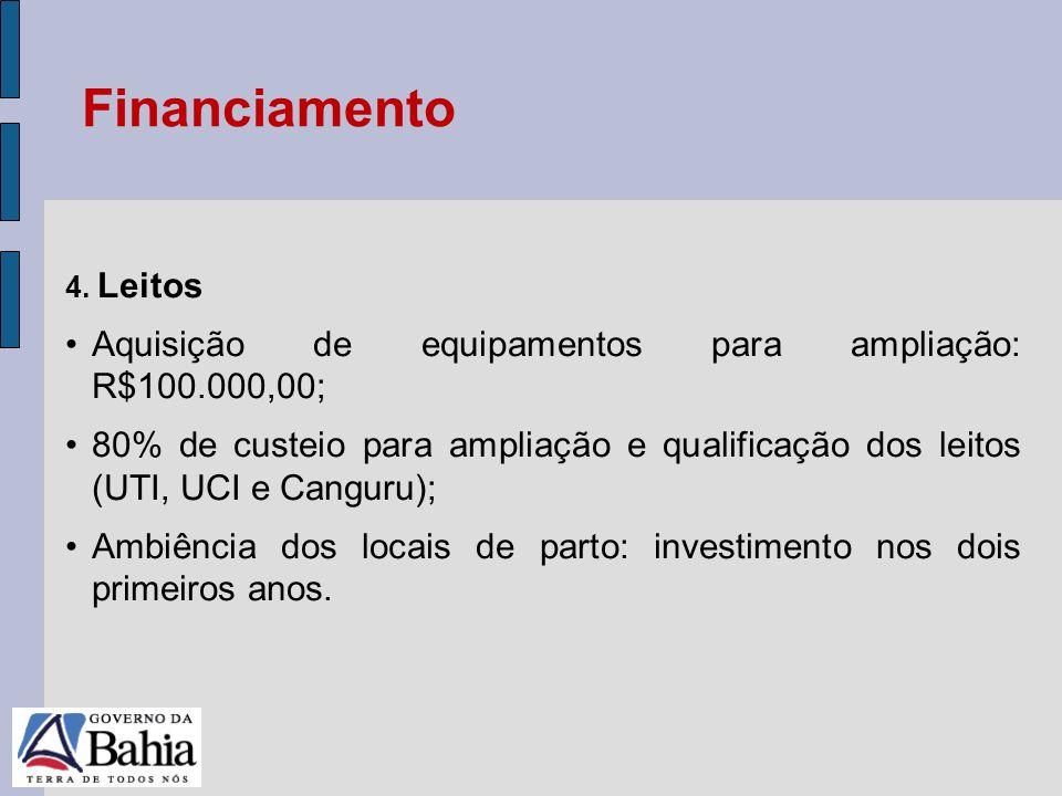 24/05/11 4. Leitos Aquisição de equipamentos para ampliação: R$100.000,00; 80% de custeio para ampliação e qualificação dos leitos (UTI, UCI e Canguru