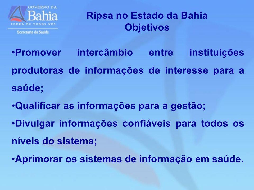 Ripsa no Estado da Bahia Objetivos Promover intercâmbio entre instituições produtoras de informações de interesse para a saúde; Qualificar as informaç