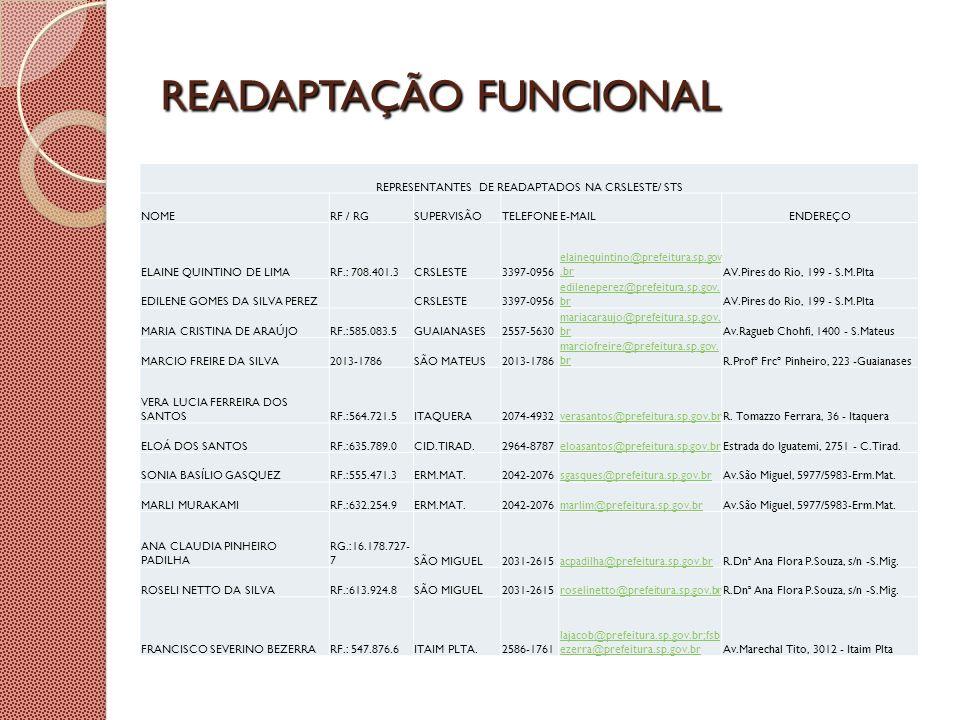 READAPTAÇÃO FUNCIONAL REPRESENTANTES DE READAPTADOS NA CRSLESTE/ STS NOMERF / RGSUPERVISÃOTELEFONEE-MAILENDEREÇO ELAINE QUINTINO DE LIMARF.: 708.401.3