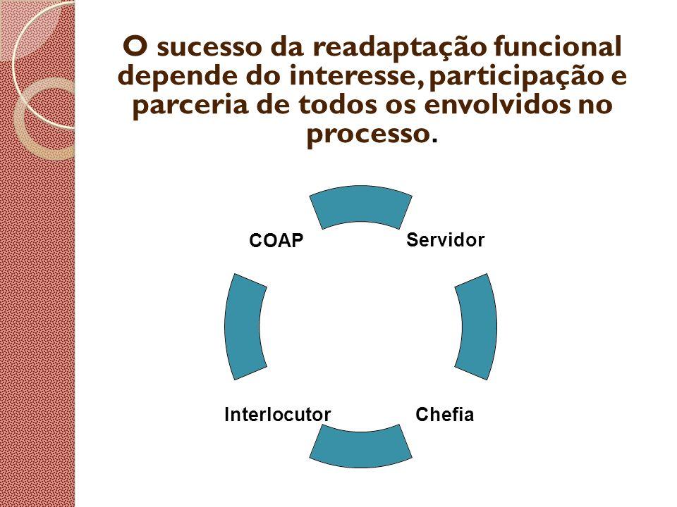 O sucesso da readaptação funcional depende do interesse, participação e parceria de todos os envolvidos no processo. Servidor ChefiaInterlocutor COAP