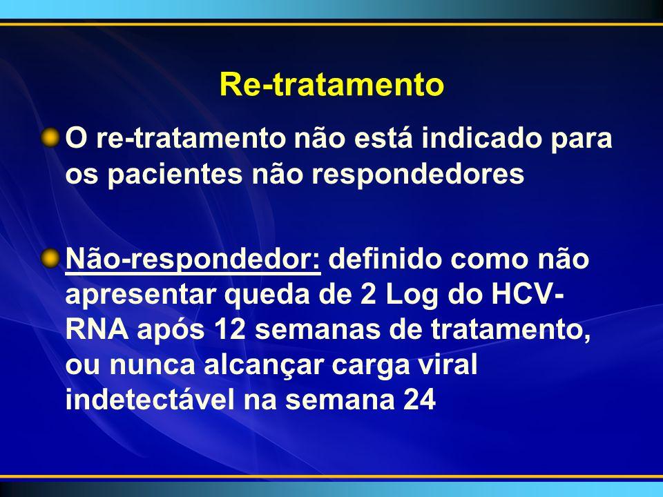 Re-tratamento O re-tratamento não está indicado para os pacientes não respondedores Não-respondedor: definido como não apresentar queda de 2 Log do HCV- RNA após 12 semanas de tratamento, ou nunca alcançar carga viral indetectável na semana 24
