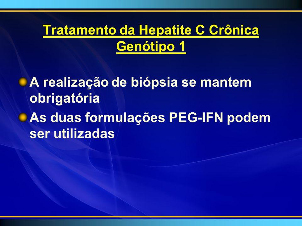 Tratamento da Hepatite C Crônica Genótipo 1 A realização de biópsia se mantem obrigatória As duas formulações PEG-IFN podem ser utilizadas