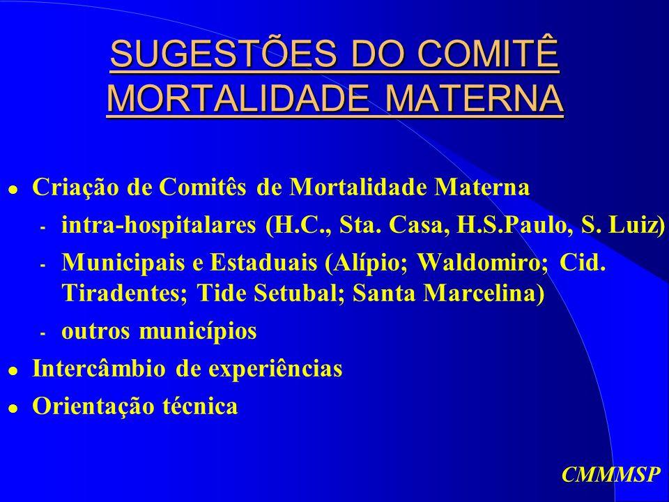 SUGESTÕES DO COMITÊ MORTALIDADE MATERNA Criação de Comitês de Mortalidade Materna ۔intra-hospitalares (H.C., Sta.