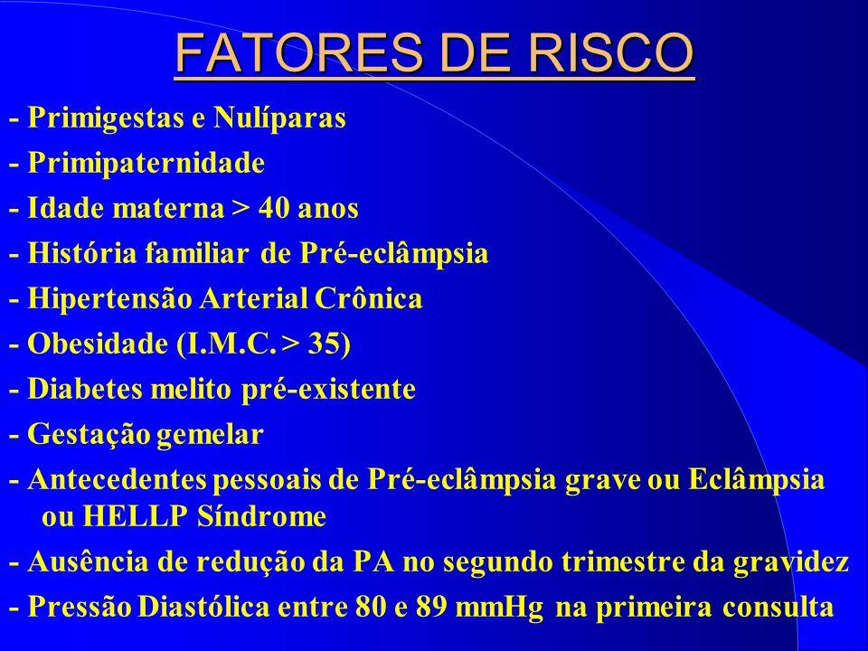 FATORES DE RISCO - Primigestas e Nulíparas - Primipaternidade - Idade materna > 40 anos - História familiar de Pré-eclâmpsia - Hipertensão Arterial Crônica - Obesidade (I.M.C.