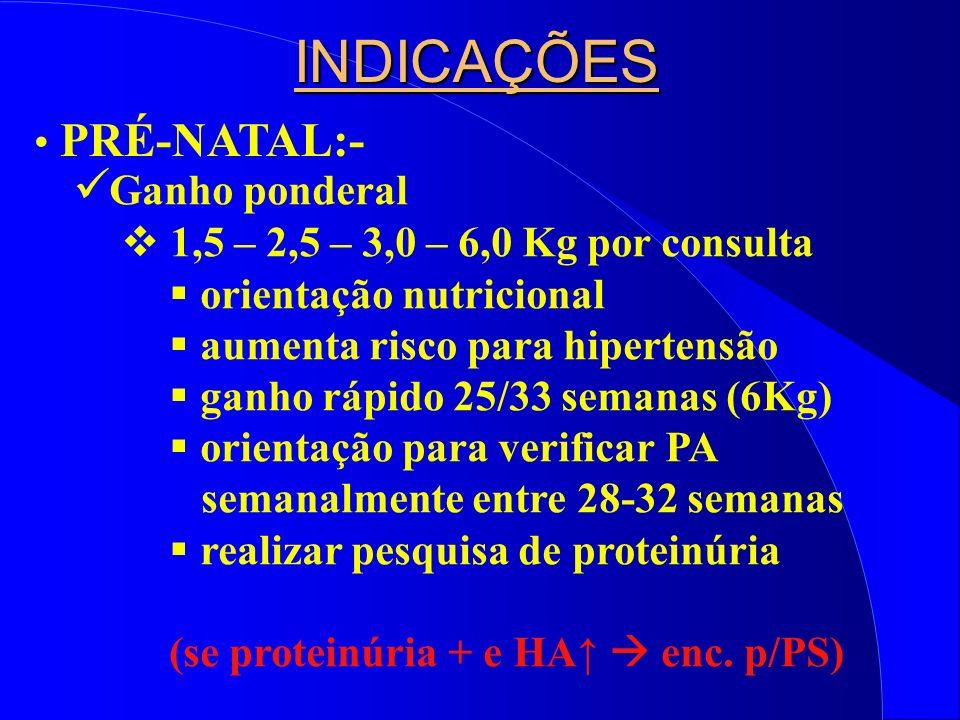 INDICAÇÕES PRÉ-NATAL:- Ganho ponderal 1,5 – 2,5 – 3,0 – 6,0 Kg por consulta orientação nutricional aumenta risco para hipertensão ganho rápido 25/33 semanas (6Kg) orientação para verificar PA semanalmente entre 28-32 semanas realizar pesquisa de proteinúria (se proteinúria + e HA enc.
