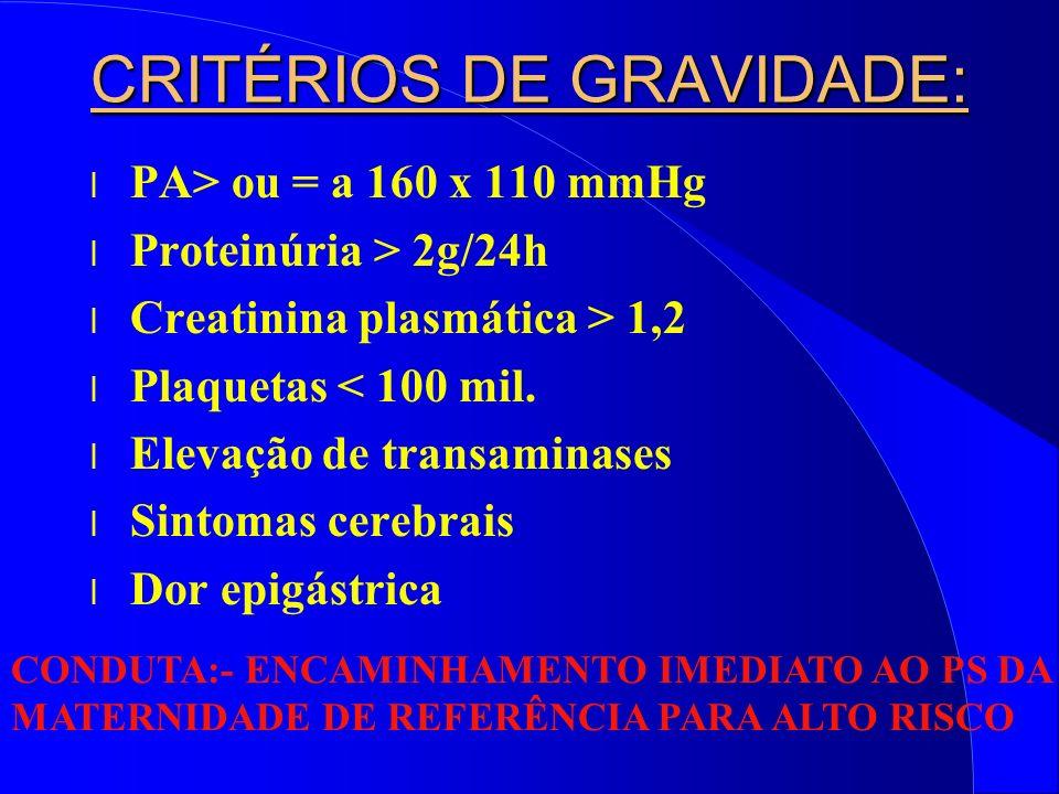 CRITÉRIOS DE GRAVIDADE: l PA> ou = a 160 x 110 mmHg l Proteinúria > 2g/24h l Creatinina plasmática > 1,2 l Plaquetas < 100 mil.