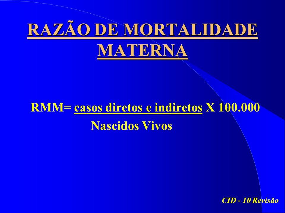 RAZÃO DE MORTALIDADE MATERNA RMM= casos diretos e indiretos X 100.000 Nascidos Vivos CID - 10 Revisão