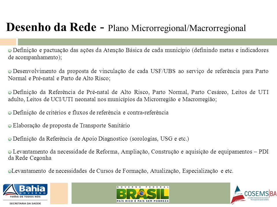 24/05/11 Definição e pactuação das ações da Atenção Básica de cada município (definindo metas e indicadores de acompanhamento); Desenvolvimento da pro