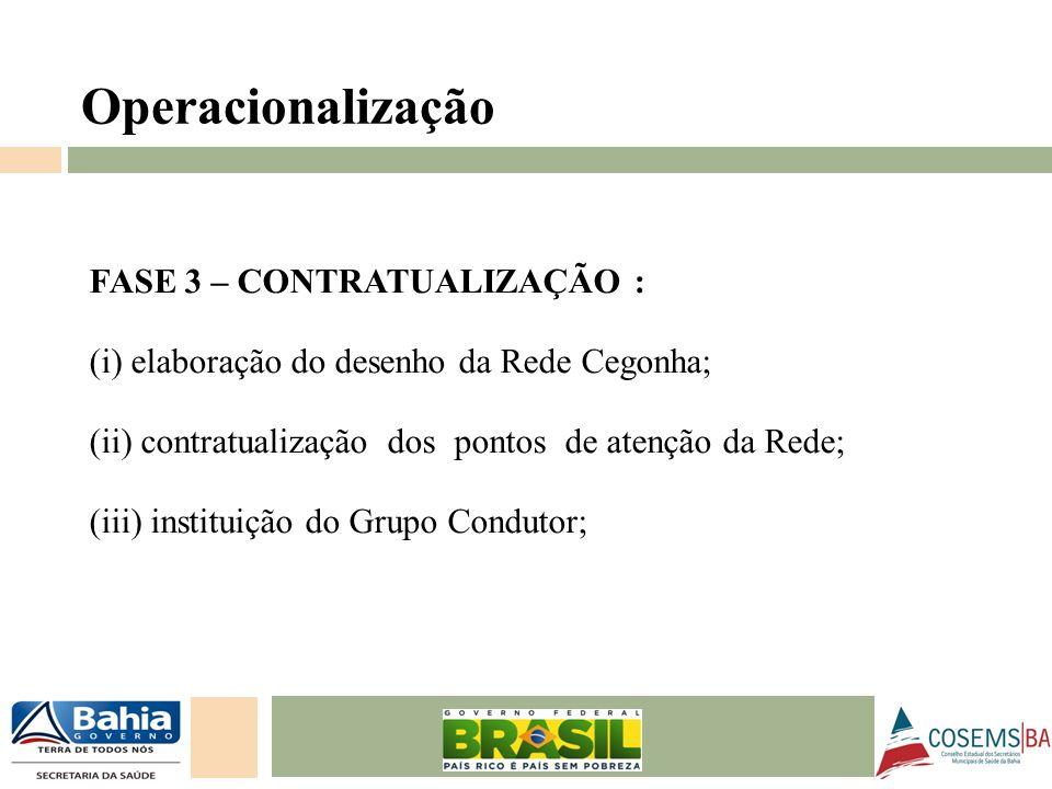 24/05/11 FASE 3 – CONTRATUALIZAÇÃO : (i) elaboração do desenho da Rede Cegonha; (ii) contratualização dos pontos de atenção da Rede; (iii) instituição