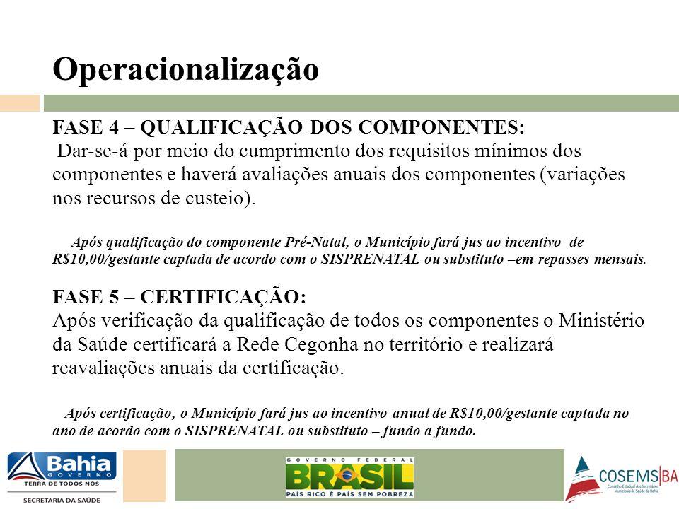 24/05/11 FASE 4 – QUALIFICAÇÃO DOS COMPONENTES: Dar-se-á por meio do cumprimento dos requisitos mínimos dos componentes e haverá avaliações anuais dos