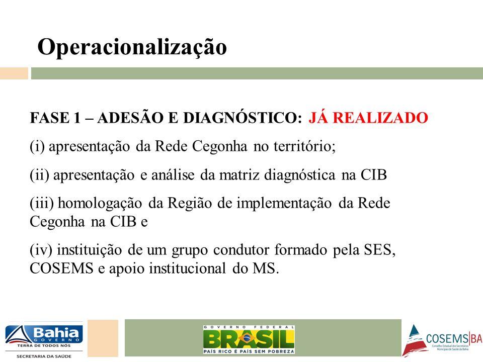 24/05/11 Operacionalização FASE 1 – ADESÃO E DIAGNÓSTICO: JÁ REALIZADO (i) apresentação da Rede Cegonha no território; (ii) apresentação e análise da