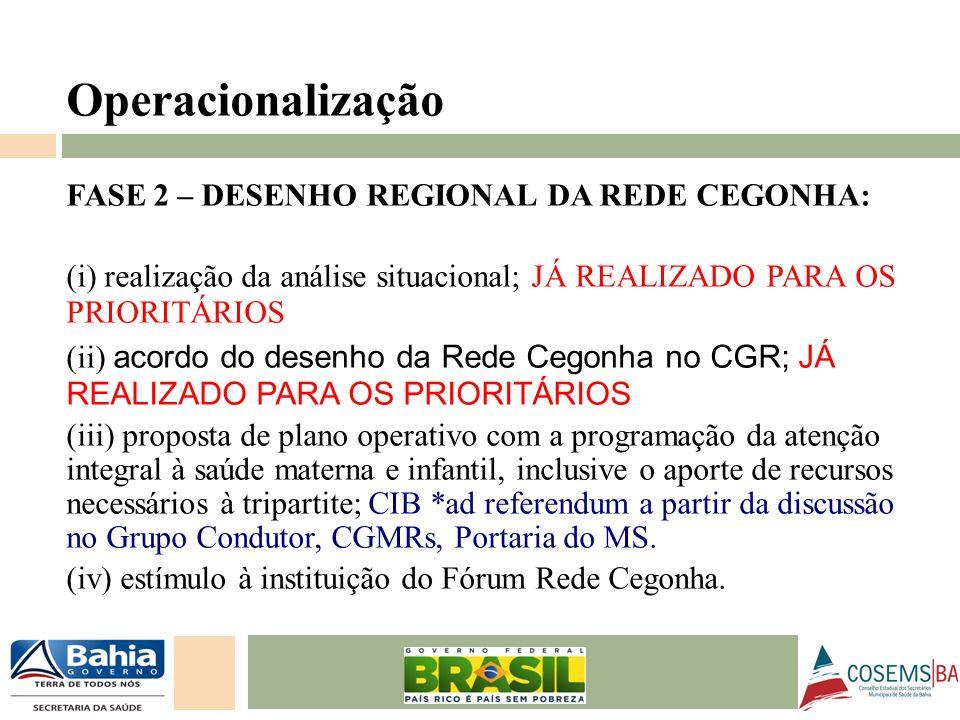 24/05/11 FASE 2 – DESENHO REGIONAL DA REDE CEGONHA: (i) realização da análise situacional; JÁ REALIZADO PARA OS PRIORITÁRIOS (ii) acordo do desenho da