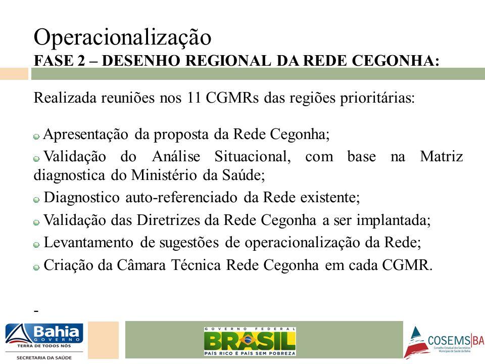 24/05/11 FASE 2 – DESENHO REGIONAL DA REDE CEGONHA: Realizada reuniões nos 11 CGMRs das regiões prioritárias: Apresentação da proposta da Rede Cegonha