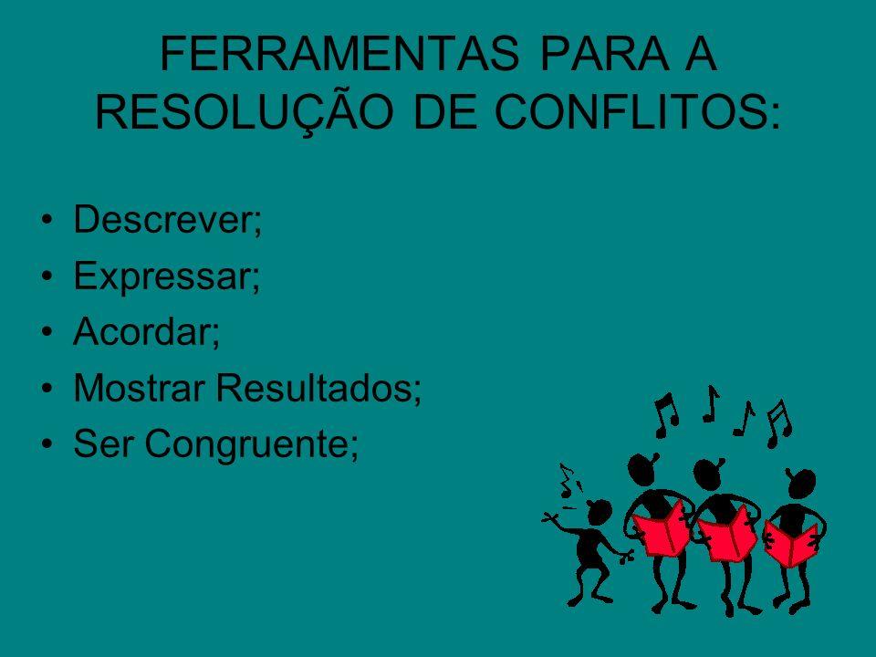 FERRAMENTAS PARA A RESOLUÇÃO DE CONFLITOS: Descrever; Expressar; Acordar; Mostrar Resultados; Ser Congruente;