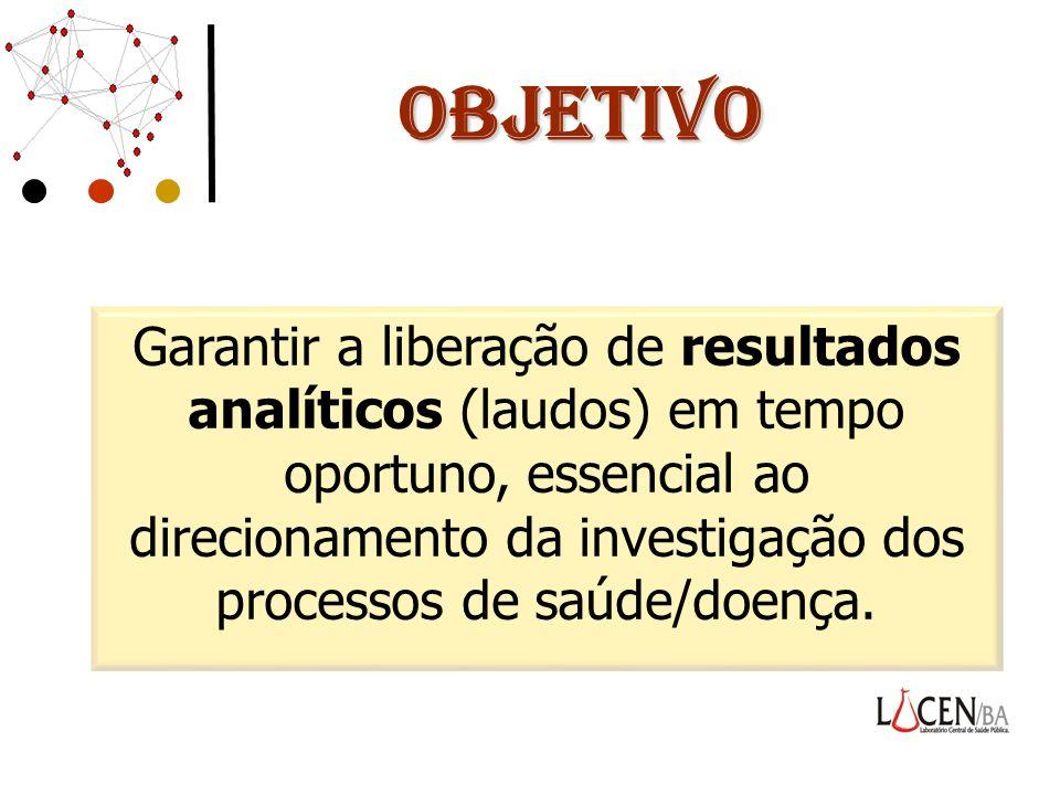 OBJETIVO Garantir a liberação de resultados analíticos (laudos) em tempo oportuno, essencial ao direcionamento da investigação dos processos de saúde/