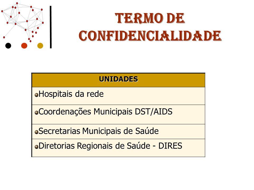 Termo de confidencialidade UNIDADES Hospitais da rede Coordenações Municipais DST/AIDS Secretarias Municipais de Saúde Diretorias Regionais de Saúde -