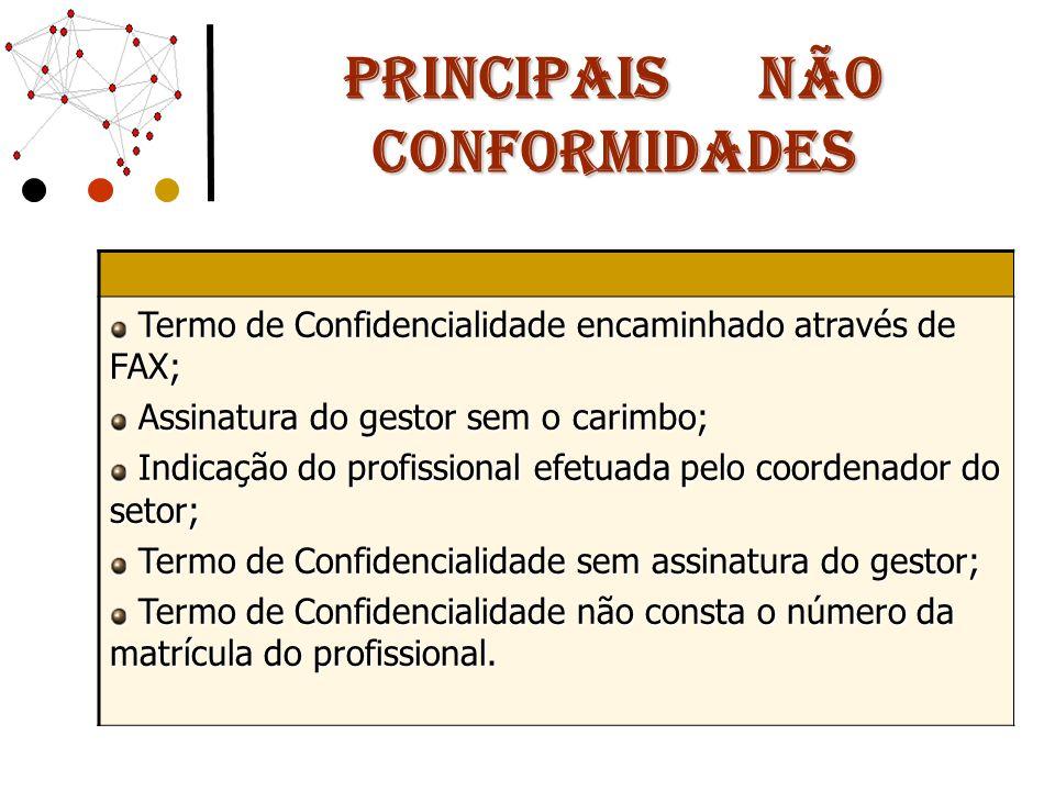 PRINCIPAIS não conformidades Termo de Confidencialidade encaminhado através de FAX; Termo de Confidencialidade encaminhado através de FAX; Assinatura