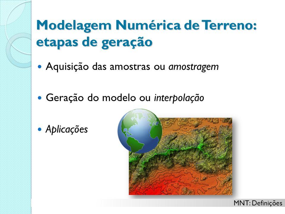 Modelagem Numérica de Terreno: etapas de geração Aquisição das amostras ou amostragem Geração do modelo ou interpolação Aplicações MNT: Definições