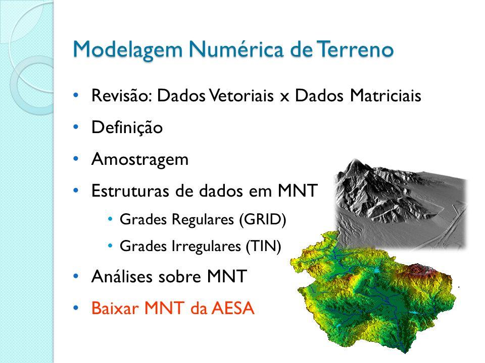 Modelagem Numérica de Terreno Revisão: Dados Vetoriais x Dados Matriciais Definição Amostragem Estruturas de dados em MNT Grades Regulares (GRID) Grades Irregulares (TIN) Análises sobre MNT Baixar MNT da AESA