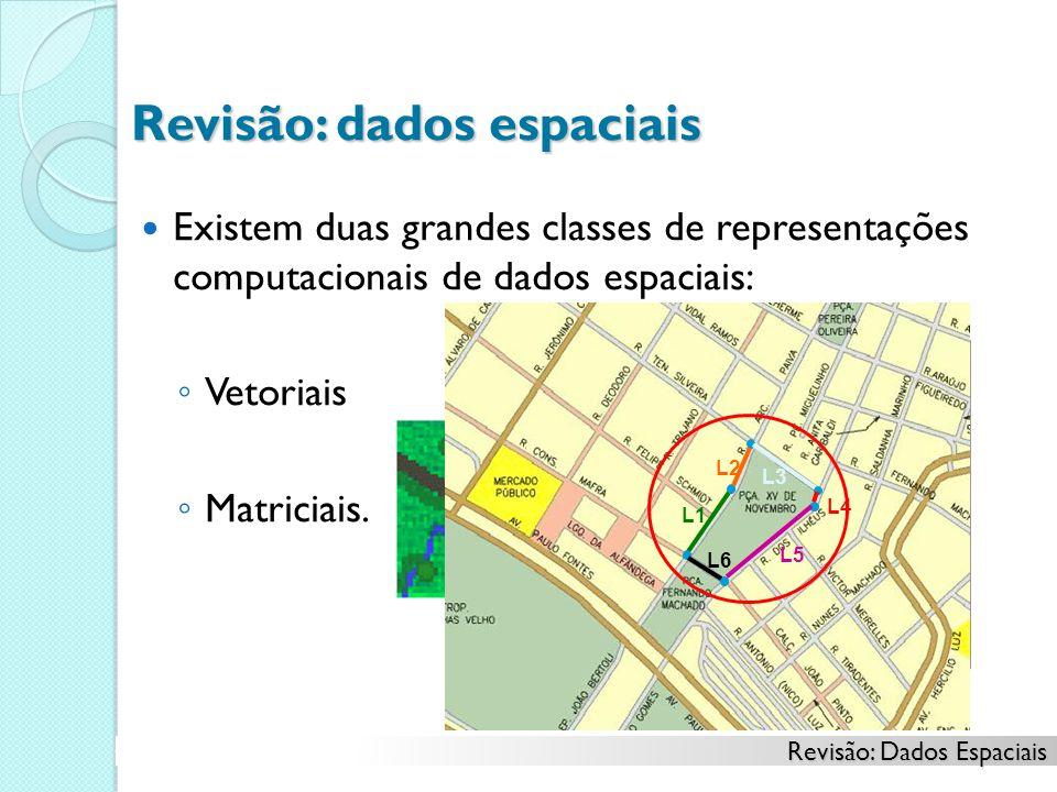 Análises em MNT As análises desenvolvidas sobre um modelo digital de terreno permitem: Realizar análises de perfis sobre trajetórias predeterminadas; Gerar mapeamentos derivados tais como mapas de declividade e exposição, mapas de drenagem, mapas de curva de nível e mapas de visibilidade.