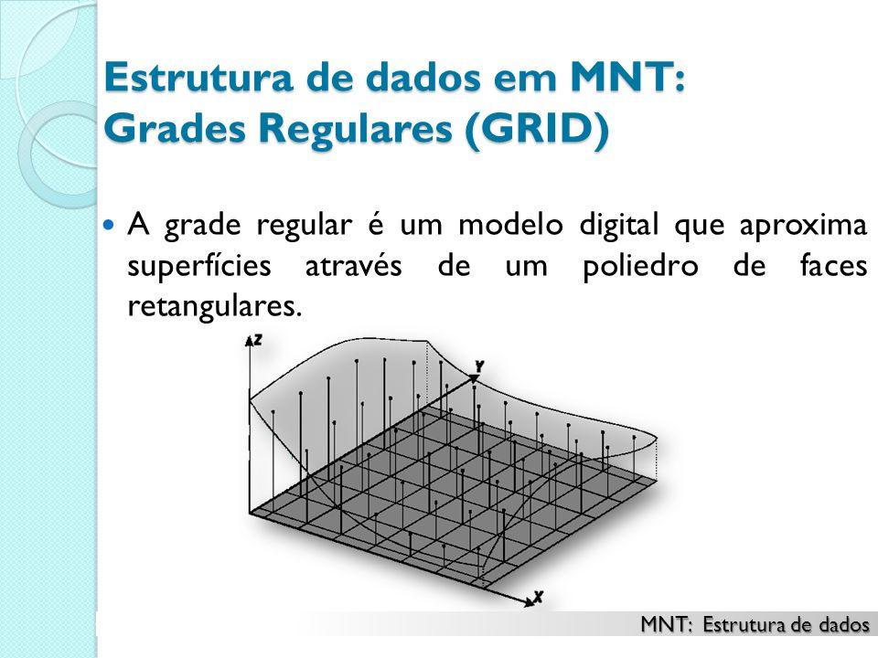 Estrutura de dados em MNT: Grades Regulares (GRID) A grade regular é um modelo digital que aproxima superfícies através de um poliedro de faces retangulares.