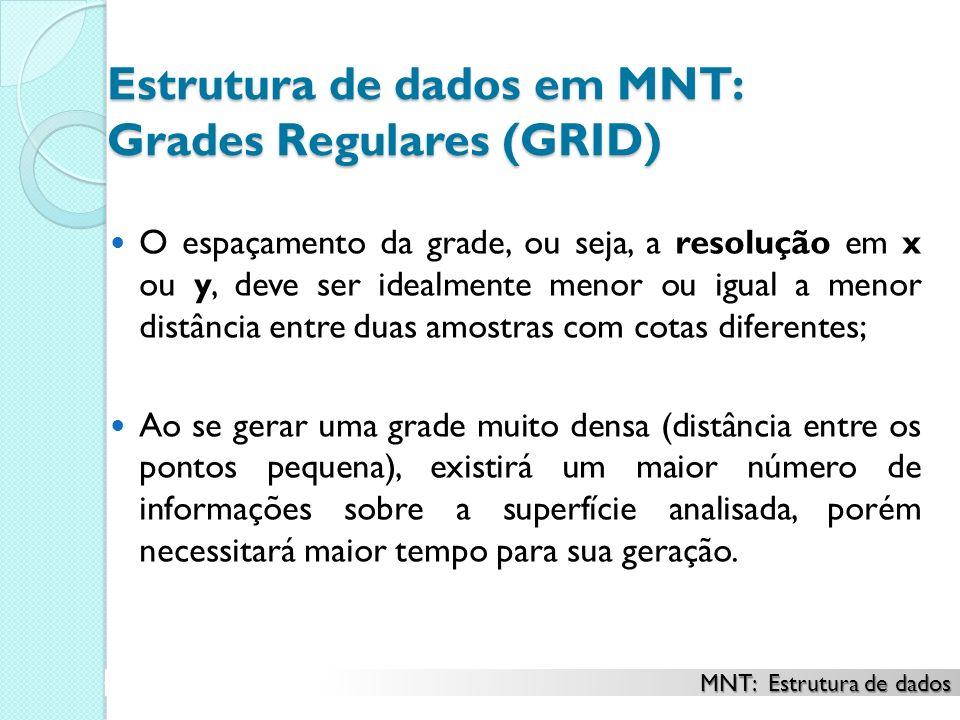 Estrutura de dados em MNT: Grades Regulares (GRID) O espaçamento da grade, ou seja, a resolução em x ou y, deve ser idealmente menor ou igual a menor