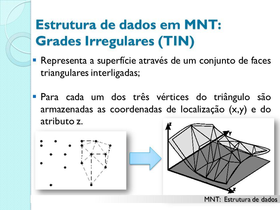 Estrutura de dados em MNT: Grades Irregulares (TIN) Representa a superfície através de um conjunto de faces triangulares interligadas; Para cada um dos três vértices do triângulo são armazenadas as coordenadas de localização (x,y) e do atributo z.
