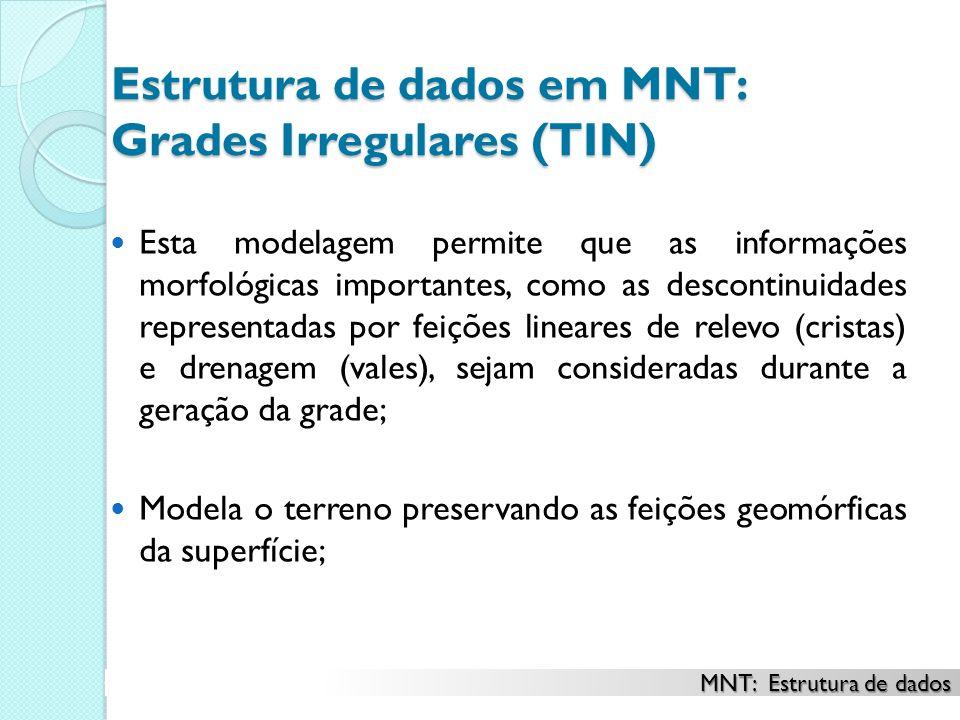 Estrutura de dados em MNT: Grades Irregulares (TIN) Esta modelagem permite que as informações morfológicas importantes, como as descontinuidades repre