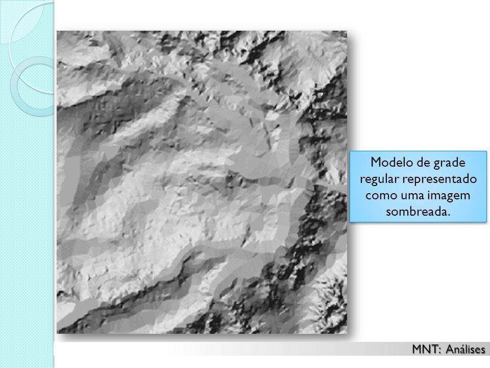 Modelo de grade regular representado como uma imagem sombreada. Modelo de grade regular representado como uma imagem sombreada. MNT: Análises